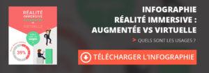 télécharger infographie réalité immersive