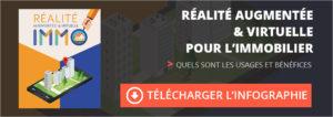 Téléchargez l'infographie VR/AR IMMO