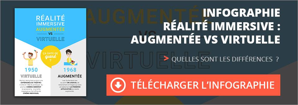 Téléchargez infographie AR/VR