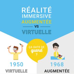 télécharger l'infographie réalité immersive