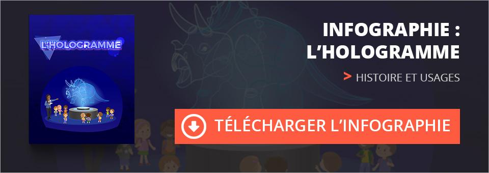 télécharger Infographie hologramme